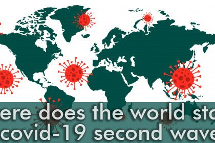 Where does the world stand for covid-19 second wave